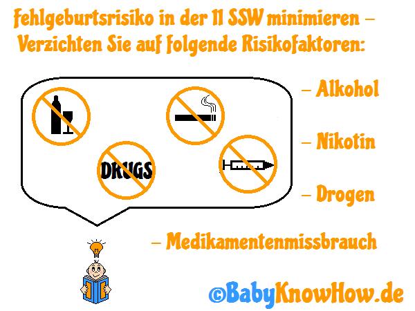 11. SSW - Fehlgeburtsrisiko