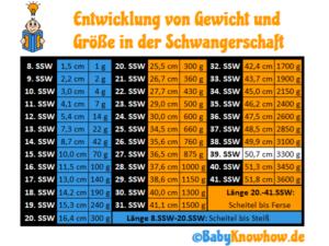 39. SSW: Geburtsanzeichen, Wehen & Unterleibsschmerzen
